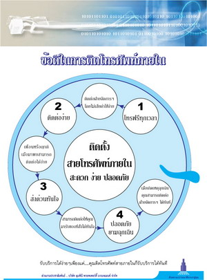 A-CM-Public_Benefits_of_installing_telephone_lines_in.jpg