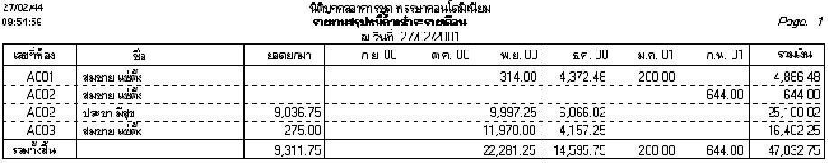 cm-ar-6-sum-month